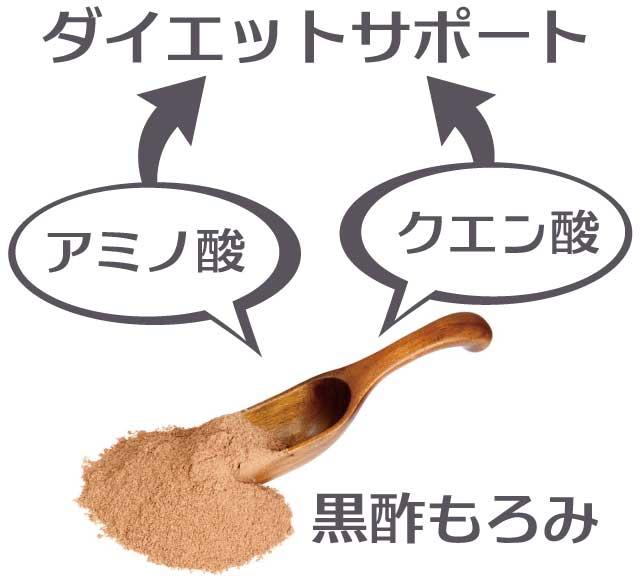 ダイエットサポートにはアミノ酸とクエン酸